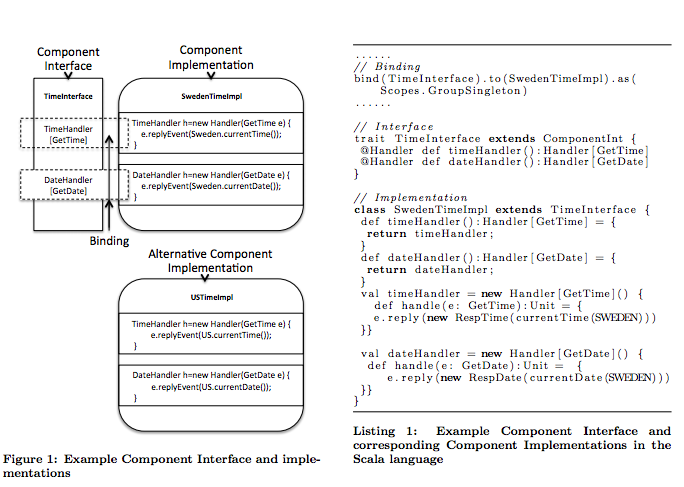 Mesmerizer: A Effective Tool for a Complete Peer-to-Peer Software Development Life-cycle