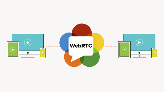 An Introduction to WebRTC